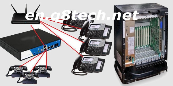 What a PBX Phone System is